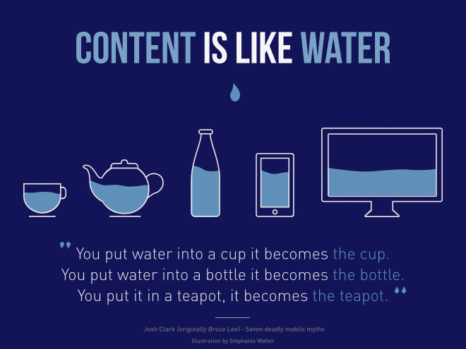 content is like water | responsive webdesign